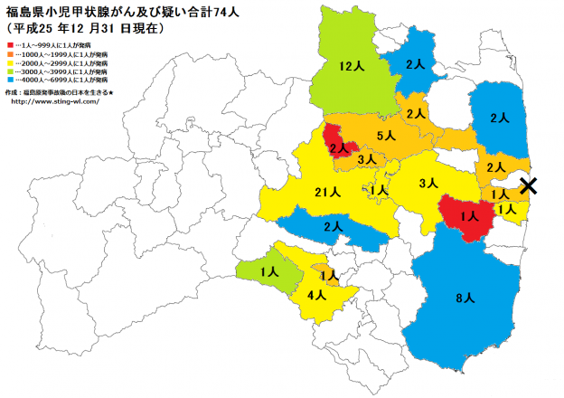 Fukushima pediatric thyroid cancer patient population of the municipality classification [2014] latest