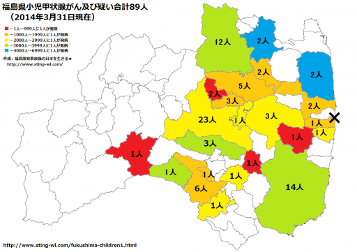 Fukushima pediatric thyroid cancer patient population municipality classification of latest [31 March 2014]