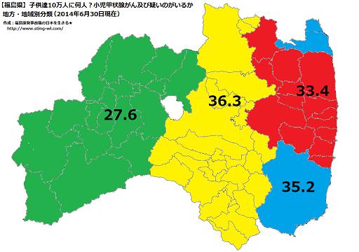 福島県の小児甲状腺がん罹患率