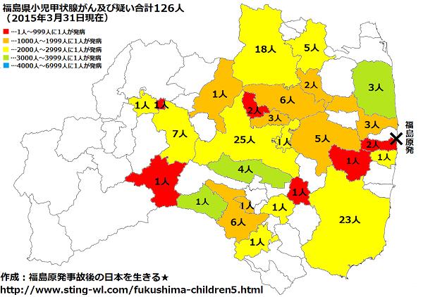 福島県子供の甲状腺がん市町村別2015年3月31日