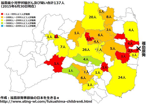 福島県子供の甲状腺がん市町村別2015年6月30日