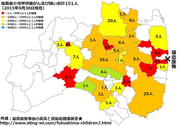 福島県子供の甲状腺がん市町村別2015年9月30日
