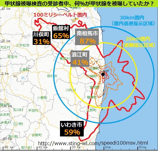 福島県の5市町村の甲状腺を被曝していた割合