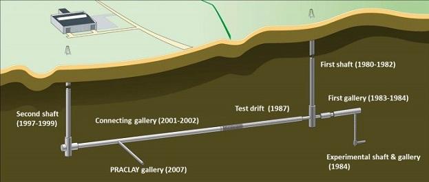HADES地下研究所の案内図
