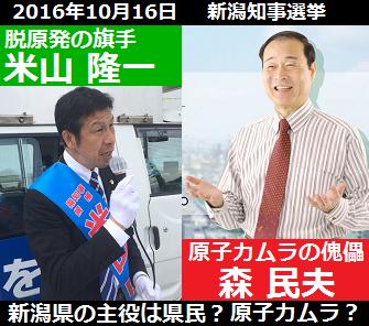 新潟県知事選挙2016は米山隆一VS森民夫候補