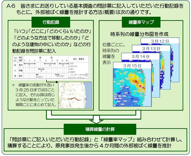 fukushima-workaccident
