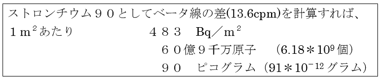 ストロンチウム90としてベータ線の差(13.6cpm)を計算すれば、1m2あたり483Bq/m2、60億9千万原子 (6.18*109個)、90 ピコグラム(91*10-12グラム)