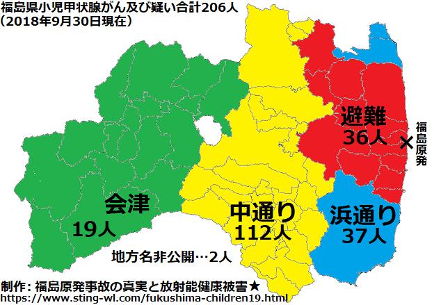 福島の甲状腺がんの206人の子供達を4地方別に分類